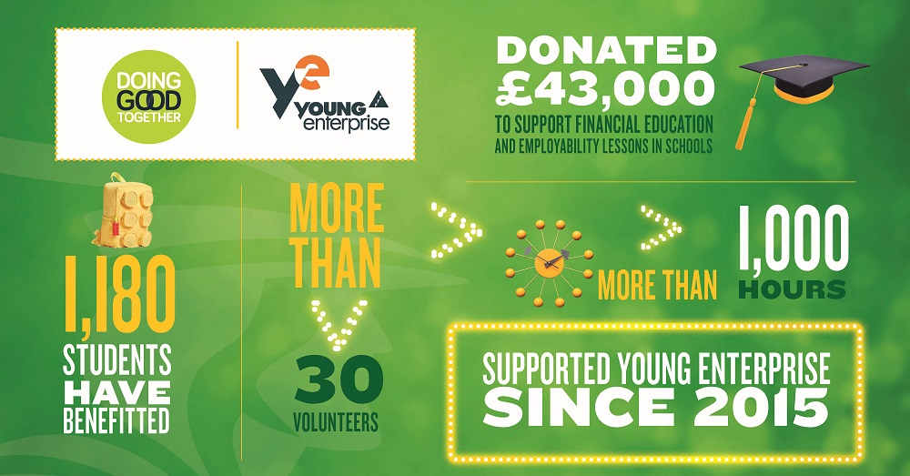 DGT-young-enterprise-infographic