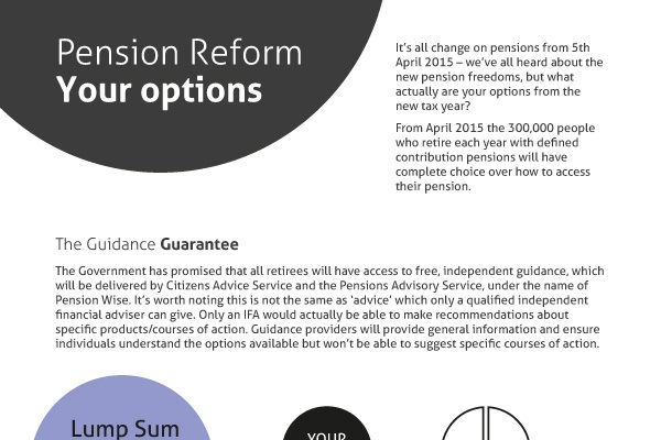 Pension reform - your options